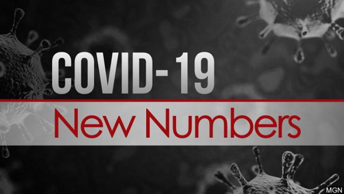COVID 19 new numbers